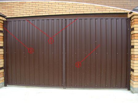 Гаражные ворота распашные из профнастила своими руками